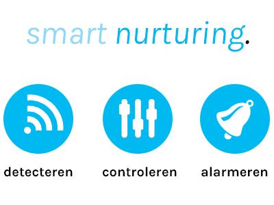 De kenmerken voor Smart Nurturing